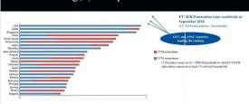 تقرير المجلس العالمي للألياف الضوئية