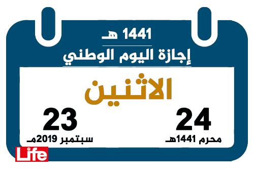 كم يوم باقي على اليوم الوطني السعودي 1441 هـ اعرف موعد الإجازة