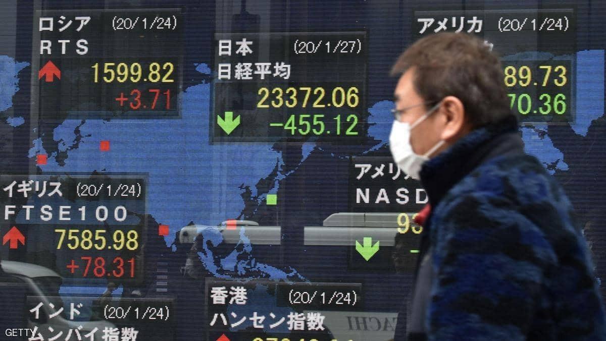 أسواق المال الآسيوية