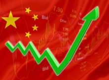 نمو الاقتصاد الصيني