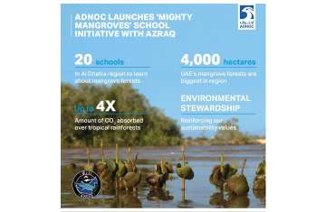 The Abu Dhabi National Oil Company (ADNOC)  launches 'Mighty Mangroves' school initiative with AZRAQ